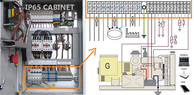 how-transfer-switch-works