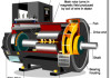 Magnetic Power Generator